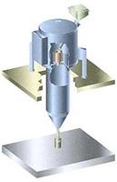 VFE VIM Powder production